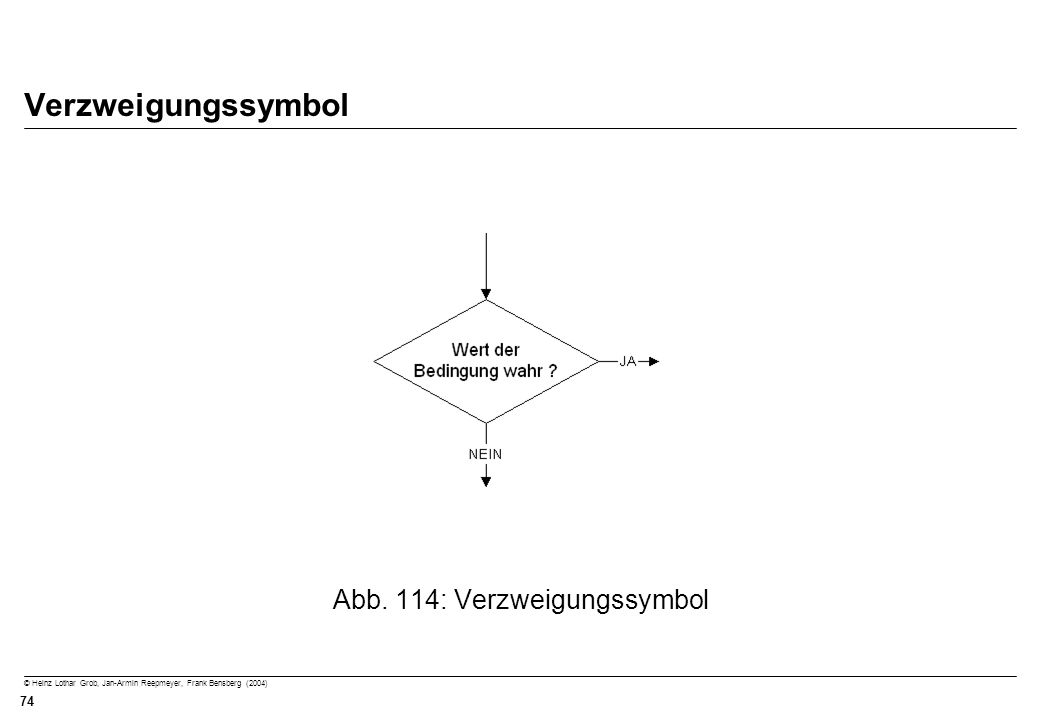 © Heinz Lothar Grob, Jan-Armin Reepmeyer, Frank Bensberg (2004) 74 Verzweigungssymbol Abb. 114: Verzweigungssymbol