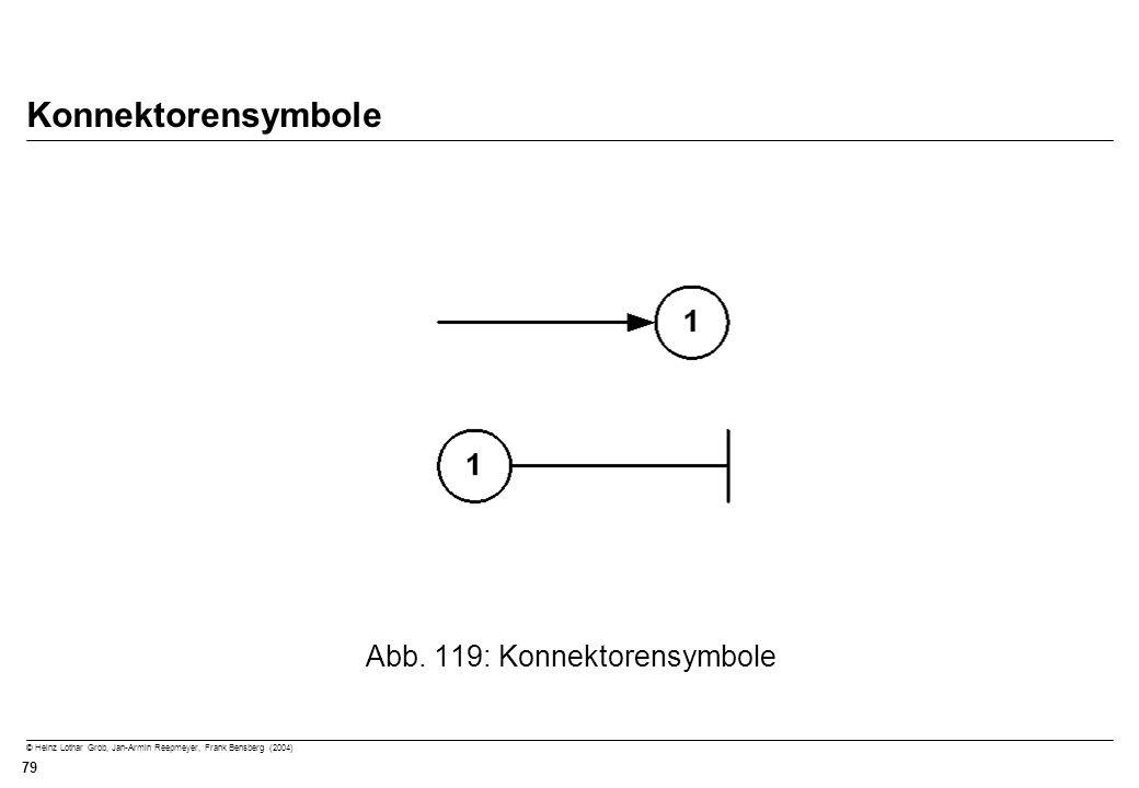 © Heinz Lothar Grob, Jan-Armin Reepmeyer, Frank Bensberg (2004) 79 Konnektorensymbole Abb. 119: Konnektorensymbole