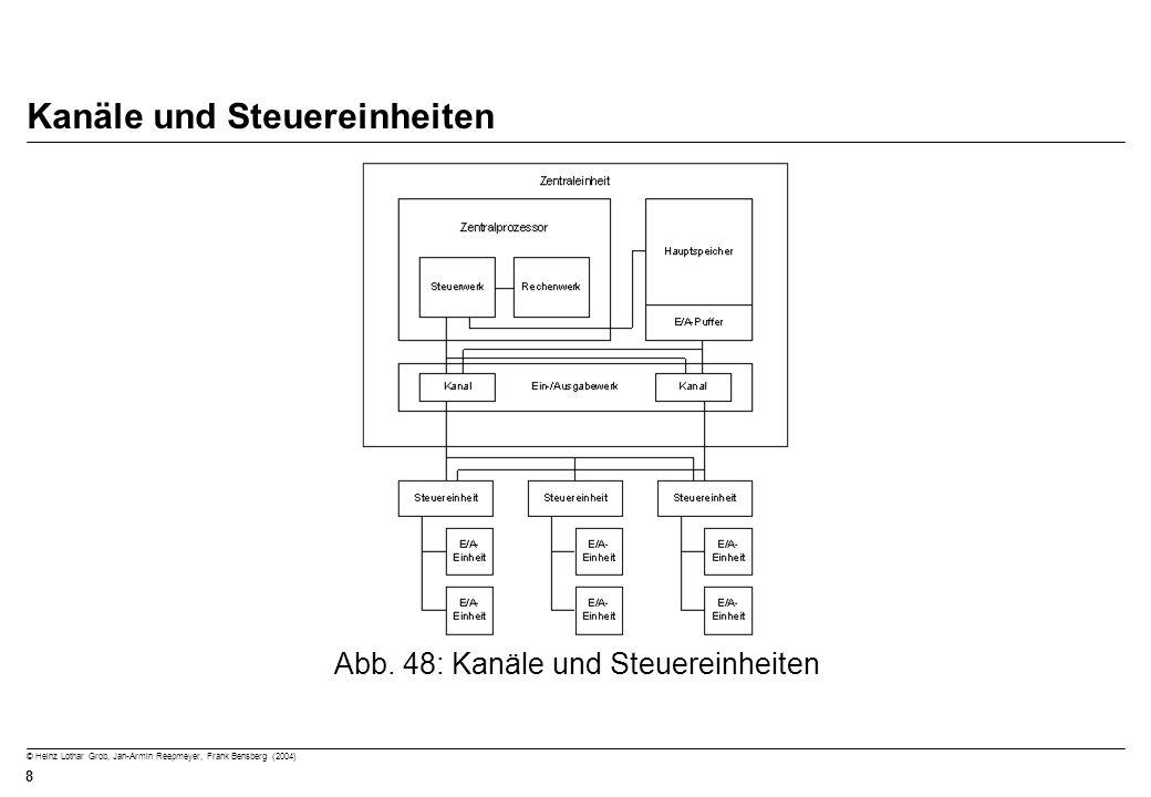 © Heinz Lothar Grob, Jan-Armin Reepmeyer, Frank Bensberg (2004) 109 Struktur einer hierarchischen Datenbank Abb.
