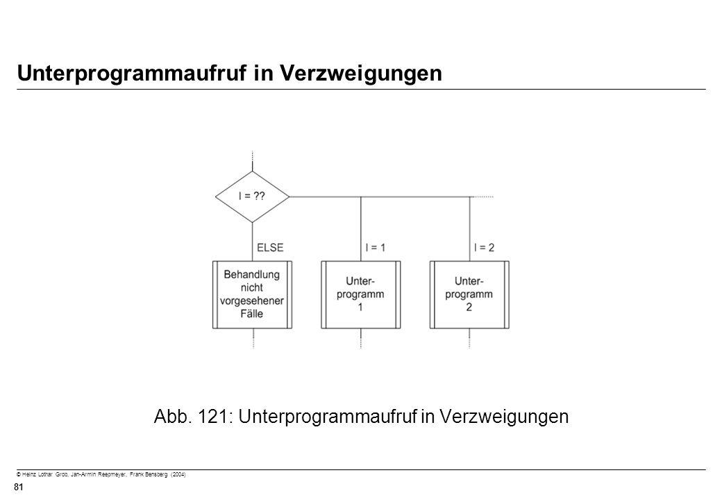 © Heinz Lothar Grob, Jan-Armin Reepmeyer, Frank Bensberg (2004) 81 Unterprogrammaufruf in Verzweigungen Abb. 121: Unterprogrammaufruf in Verzweigungen