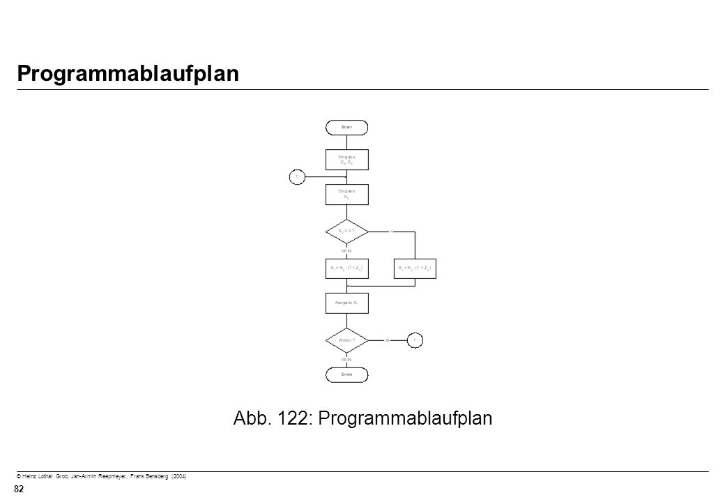 © Heinz Lothar Grob, Jan-Armin Reepmeyer, Frank Bensberg (2004) 82 Programmablaufplan Abb. 122: Programmablaufplan