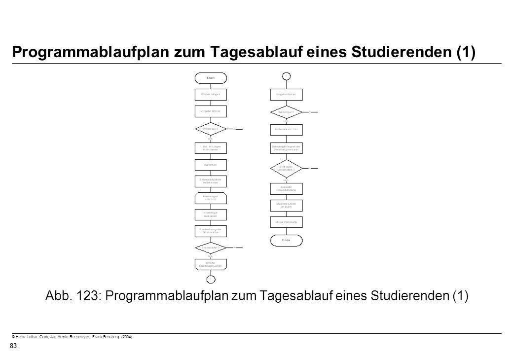 © Heinz Lothar Grob, Jan-Armin Reepmeyer, Frank Bensberg (2004) 83 Programmablaufplan zum Tagesablauf eines Studierenden (1) Abb. 123: Programmablaufp