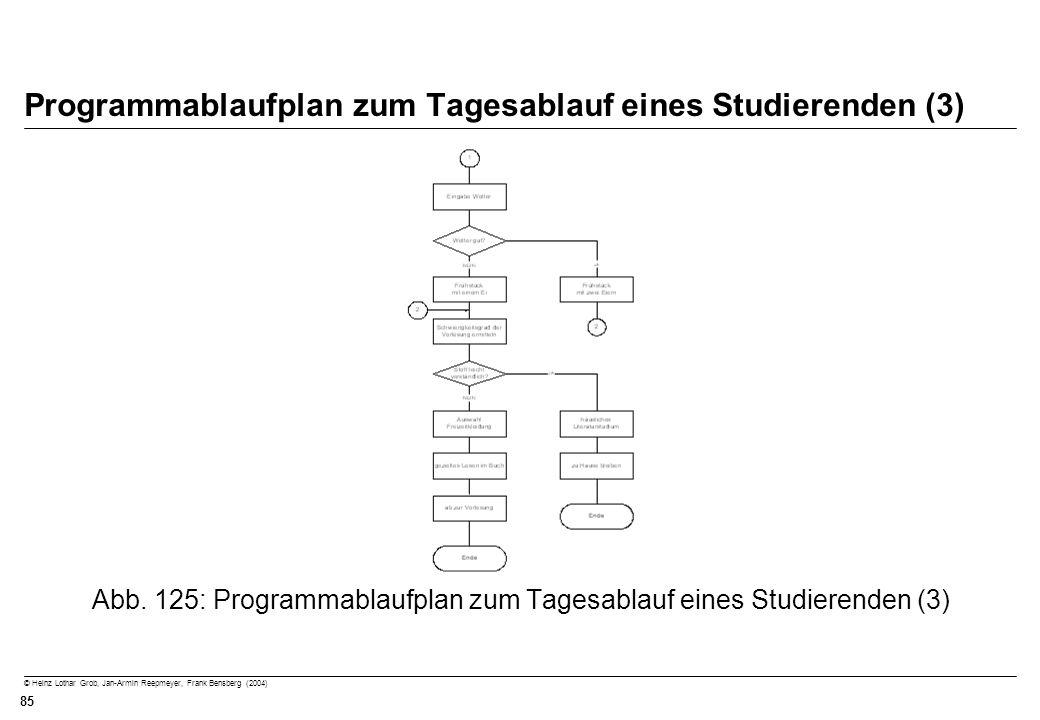 © Heinz Lothar Grob, Jan-Armin Reepmeyer, Frank Bensberg (2004) 85 Programmablaufplan zum Tagesablauf eines Studierenden (3) Abb. 125: Programmablaufp