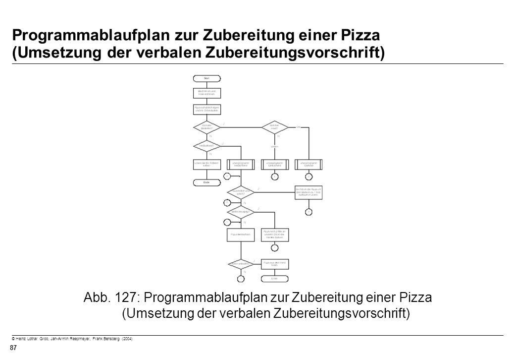 © Heinz Lothar Grob, Jan-Armin Reepmeyer, Frank Bensberg (2004) 87 Programmablaufplan zur Zubereitung einer Pizza (Umsetzung der verbalen Zubereitungs