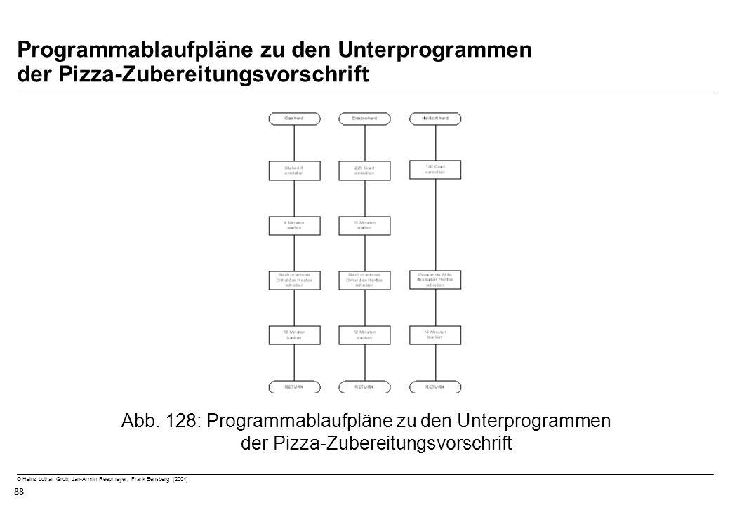 © Heinz Lothar Grob, Jan-Armin Reepmeyer, Frank Bensberg (2004) 88 Programmablaufpläne zu den Unterprogrammen der Pizza-Zubereitungsvorschrift Abb. 12