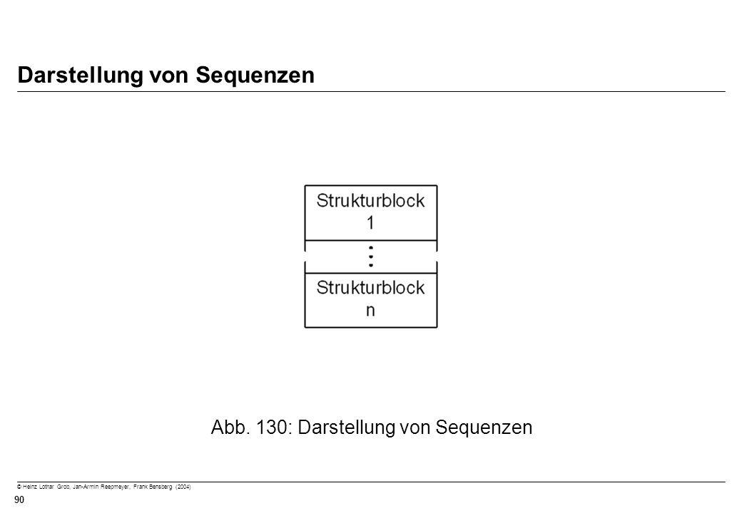 © Heinz Lothar Grob, Jan-Armin Reepmeyer, Frank Bensberg (2004) 90 Darstellung von Sequenzen Abb. 130: Darstellung von Sequenzen