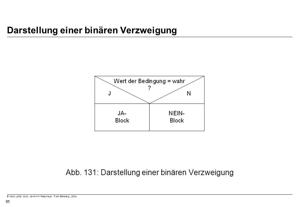 © Heinz Lothar Grob, Jan-Armin Reepmeyer, Frank Bensberg (2004) 91 Darstellung einer binären Verzweigung Abb. 131: Darstellung einer binären Verzweigu
