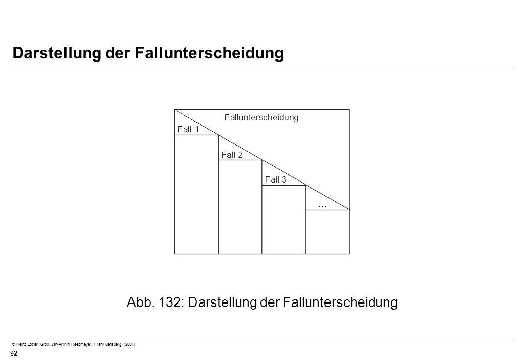 © Heinz Lothar Grob, Jan-Armin Reepmeyer, Frank Bensberg (2004) 92 Darstellung der Fallunterscheidung Abb. 132: Darstellung der Fallunterscheidung