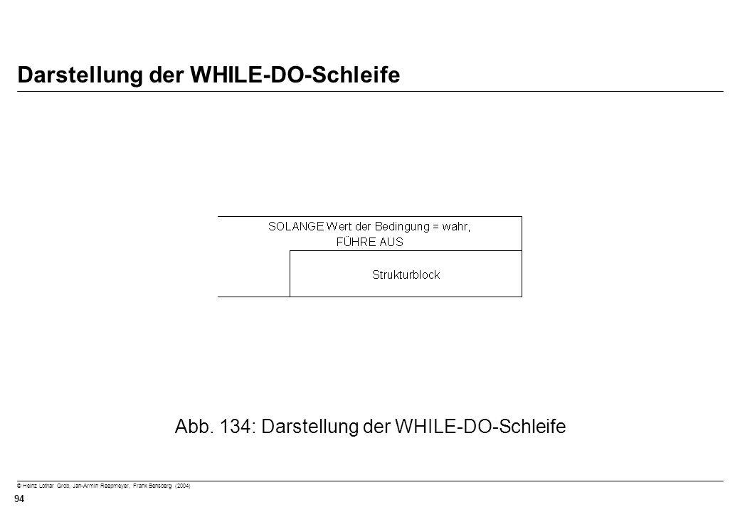 © Heinz Lothar Grob, Jan-Armin Reepmeyer, Frank Bensberg (2004) 94 Darstellung der WHILE-DO-Schleife Abb. 134: Darstellung der WHILE-DO-Schleife