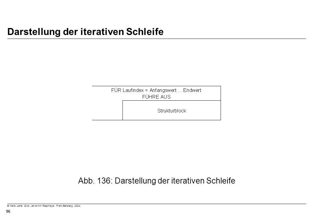 © Heinz Lothar Grob, Jan-Armin Reepmeyer, Frank Bensberg (2004) 96 Darstellung der iterativen Schleife Abb. 136: Darstellung der iterativen Schleife