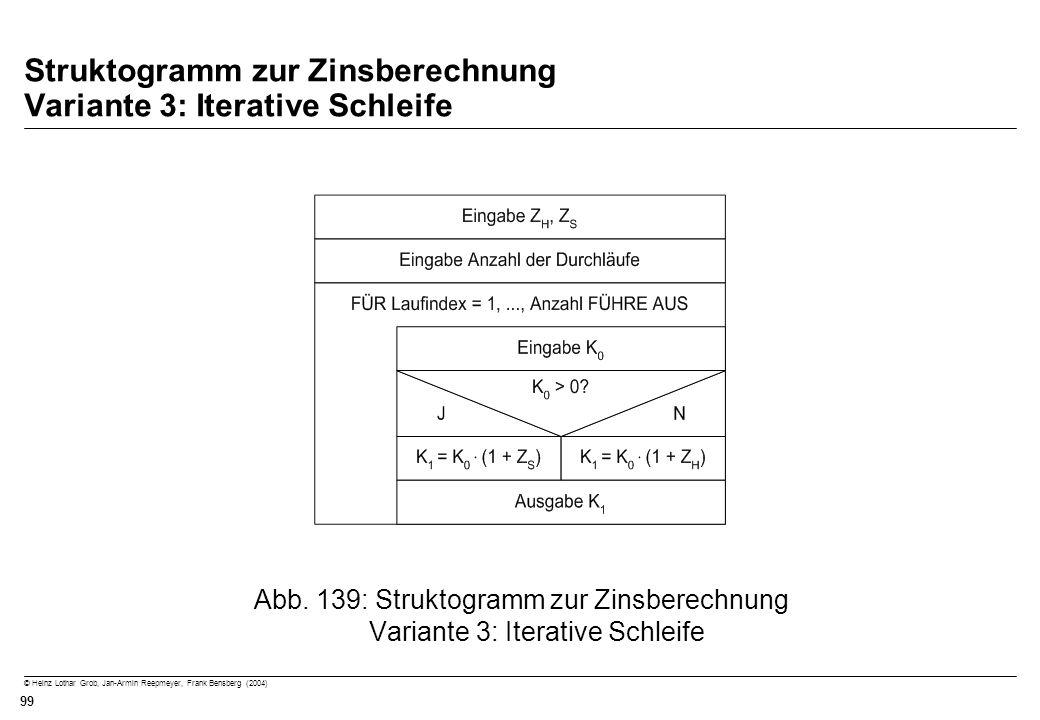 © Heinz Lothar Grob, Jan-Armin Reepmeyer, Frank Bensberg (2004) 99 Struktogramm zur Zinsberechnung Variante 3: Iterative Schleife Abb. 139: Struktogra