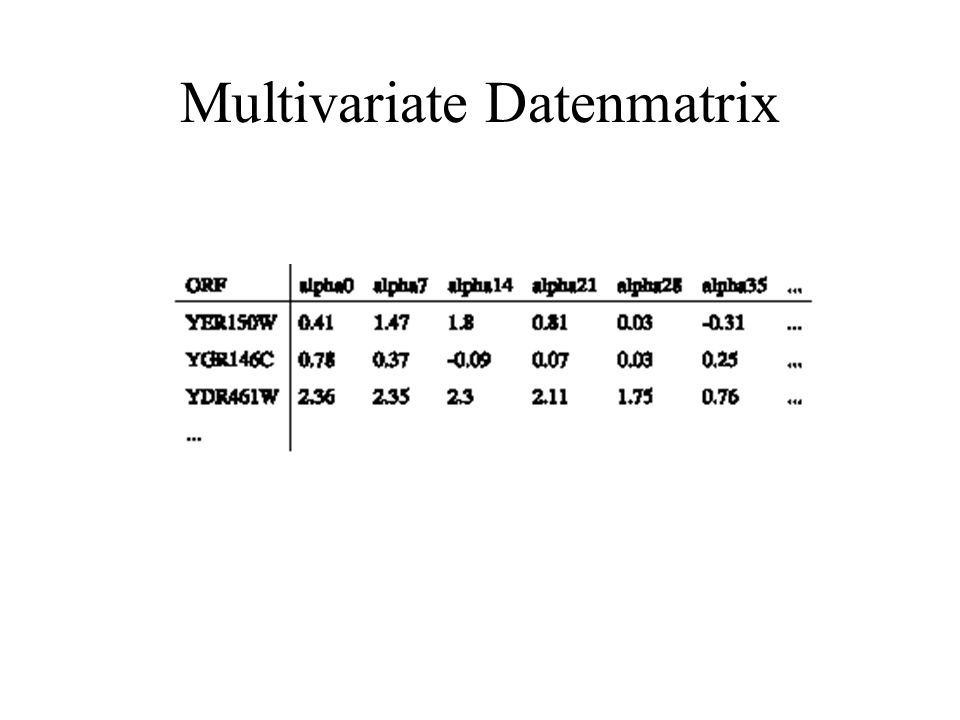 Multivariate Datenmatrix