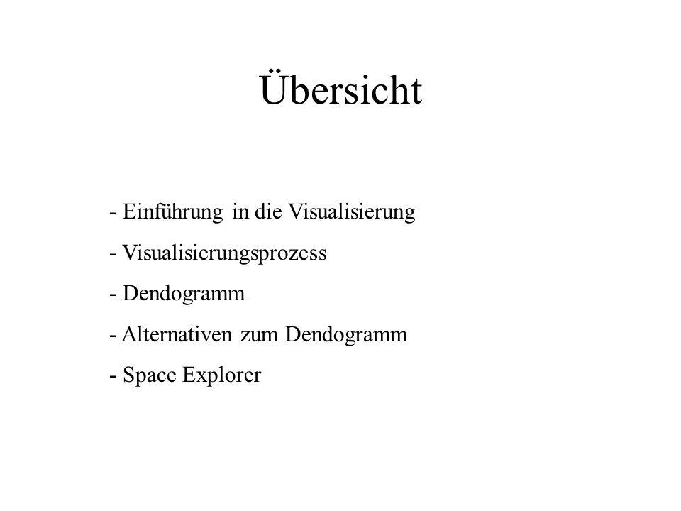 Übersicht - Einführung in die Visualisierung - Visualisierungsprozess - Dendogramm - Alternativen zum Dendogramm - Space Explorer