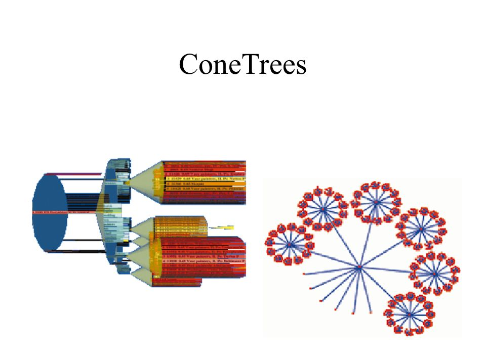 ConeTrees