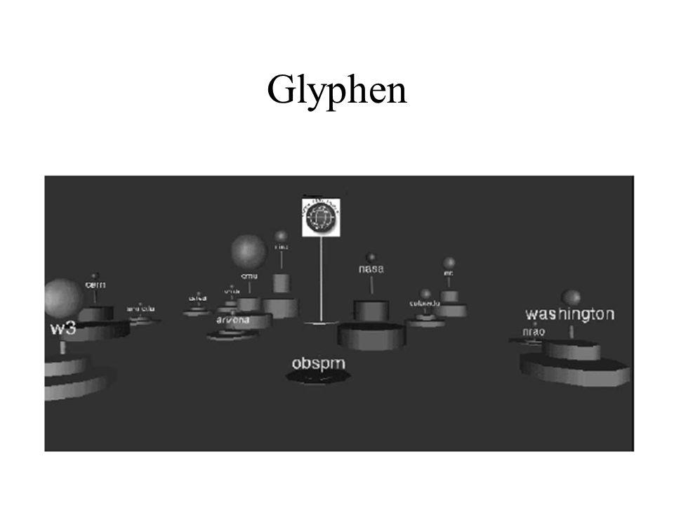 Glyphen