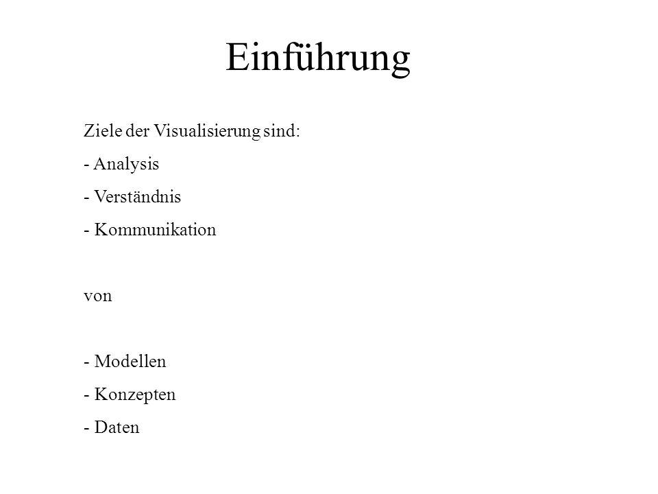 Ziele der Visualisierung sind: - Analysis - Verständnis - Kommunikation von - Modellen - Konzepten - Daten Einführung
