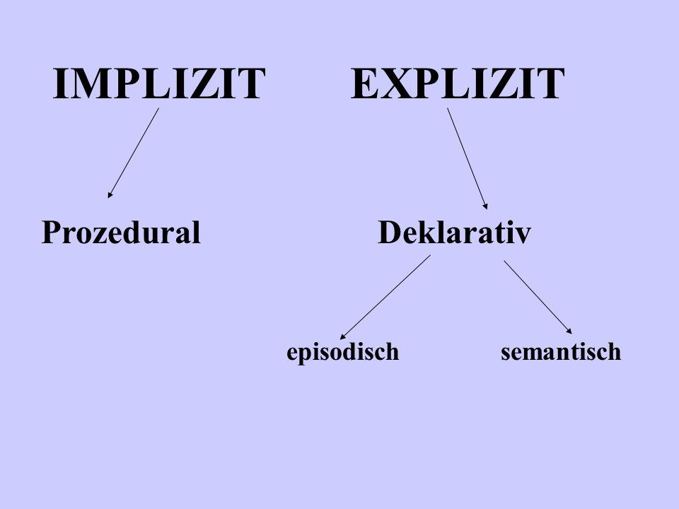 IMPLIZIT EXPLIZIT Prozedural Deklarativ episodisch semantisch