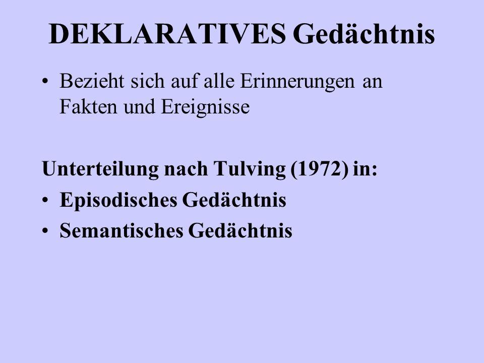 DEKLARATIVES Gedächtnis Bezieht sich auf alle Erinnerungen an Fakten und Ereignisse Unterteilung nach Tulving (1972) in: Episodisches Gedächtnis Semantisches Gedächtnis