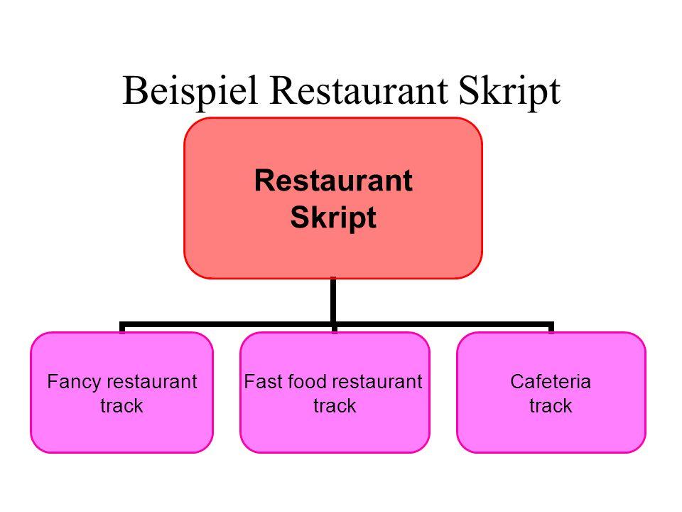 Beispiel Restaurant Skript Restaurant Skript Fancy restaurant track Fast food restaurant track Cafeteria track