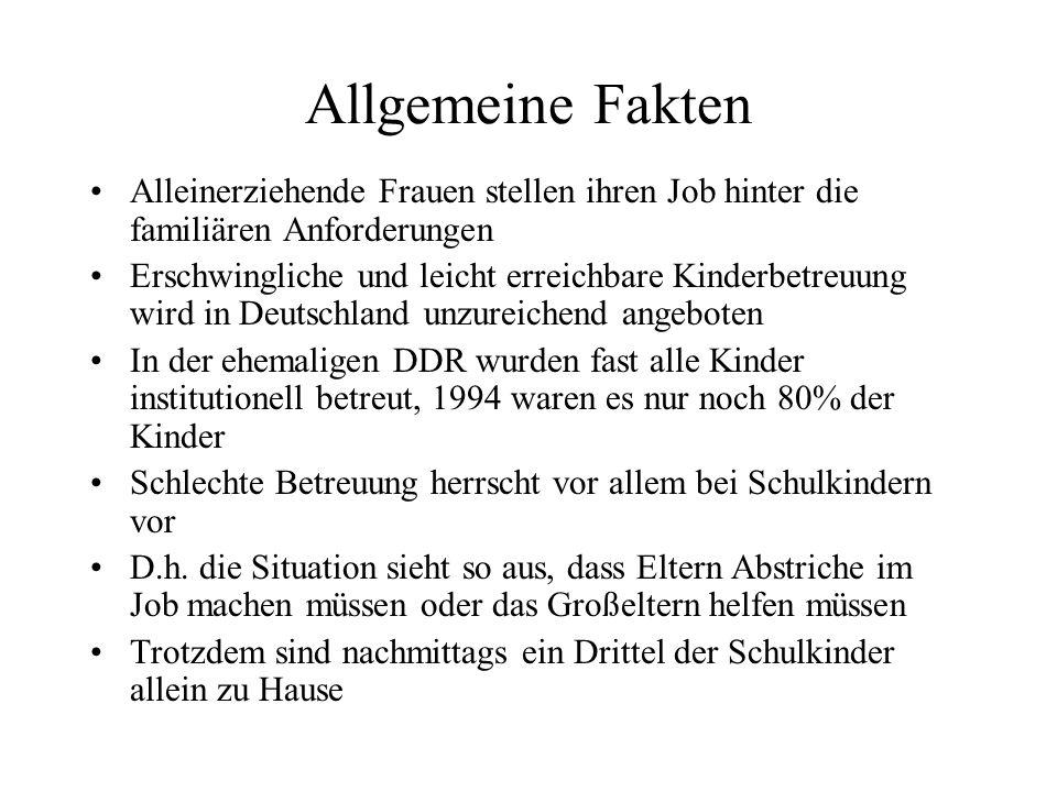 Allgemeine Fakten Alleinerziehende Frauen stellen ihren Job hinter die familiären Anforderungen Erschwingliche und leicht erreichbare Kinderbetreuung wird in Deutschland unzureichend angeboten In der ehemaligen DDR wurden fast alle Kinder institutionell betreut, 1994 waren es nur noch 80% der Kinder Schlechte Betreuung herrscht vor allem bei Schulkindern vor D.h.