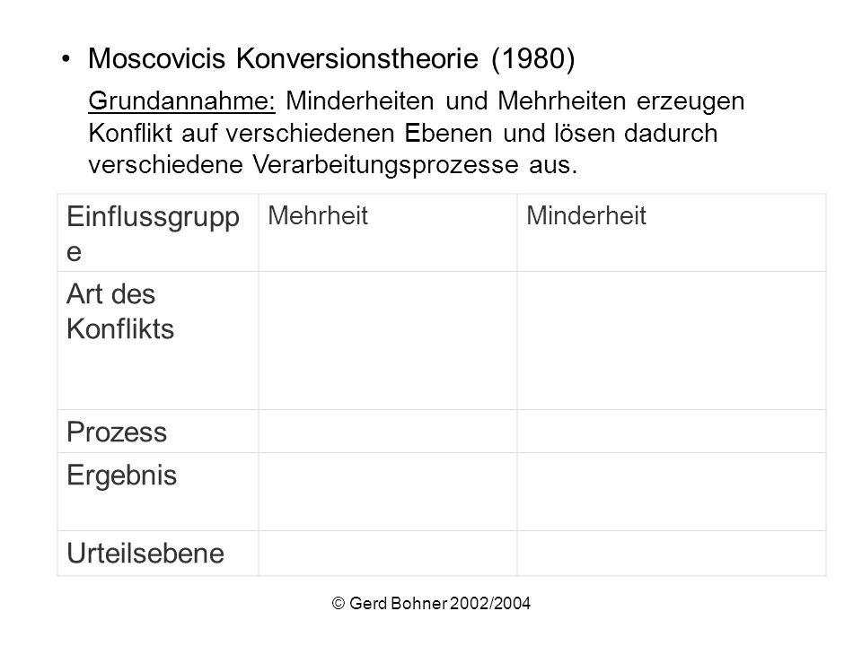 © Gerd Bohner 2002/2004 Moscovicis Konversionstheorie (1980) Grundannahme: Minderheiten und Mehrheiten erzeugen Konflikt auf verschiedenen Ebenen und