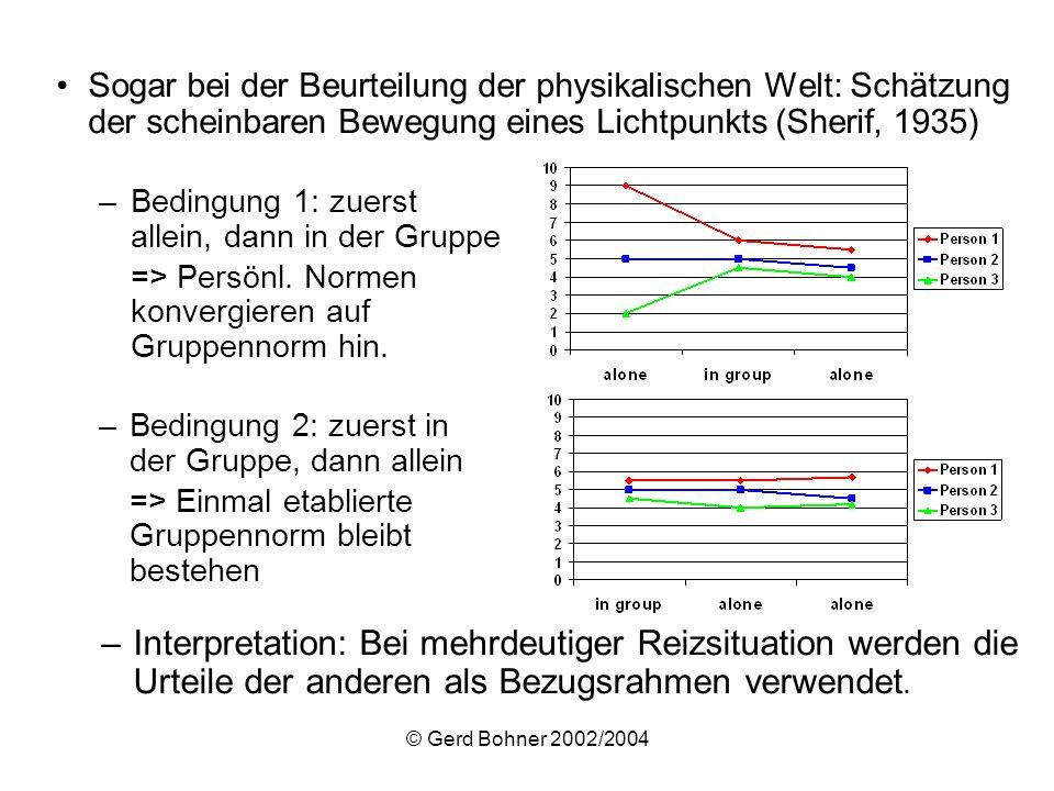 © Gerd Bohner 2002/2004 –Bedingung 1: zuerst allein, dann in der Gruppe => Persönl. Normen konvergieren auf Gruppennorm hin. –Interpretation: Bei mehr