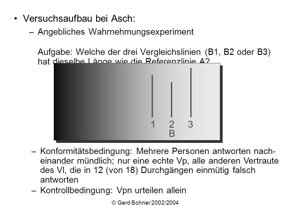 © Gerd Bohner 2002/2004 Versuchsaufbau bei Asch: –Angebliches Wahrnehmungsexperiment Aufgabe: Welche der drei Vergleichslinien (B1, B2 oder B3) hat di
