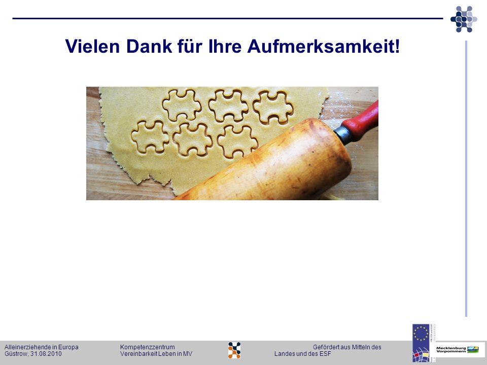 Alleinerziehende in Europa KompetenzzentrumGefördert aus Mitteln des Güstrow, 31.08.2010Vereinbarkeit Leben in MVLandes und des ESF Vielen Dank für Ih