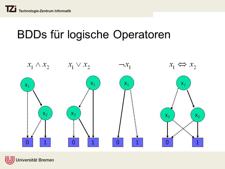 BDDs für logische Operatoren x1x1 x2x2 01 x1x1 x2x2 01 x1x1 01 x1x1 x2x2 x2x2 01