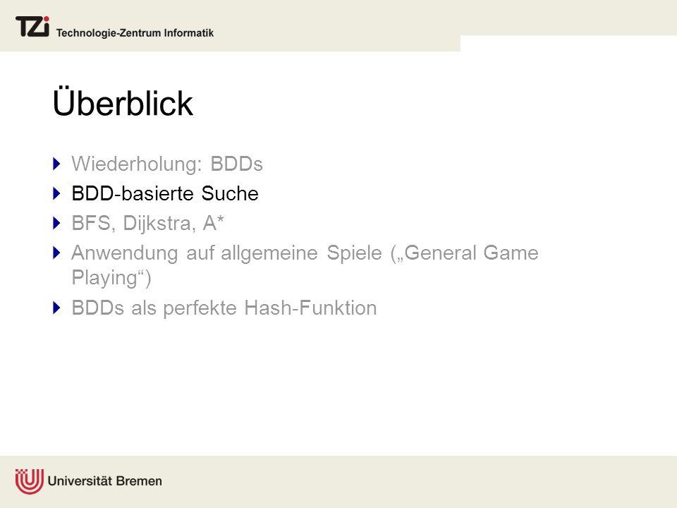 Überblick Wiederholung: BDDs BDD-basierte Suche BFS, Dijkstra, A* Anwendung auf allgemeine Spiele (General Game Playing) BDDs als perfekte Hash-Funkti