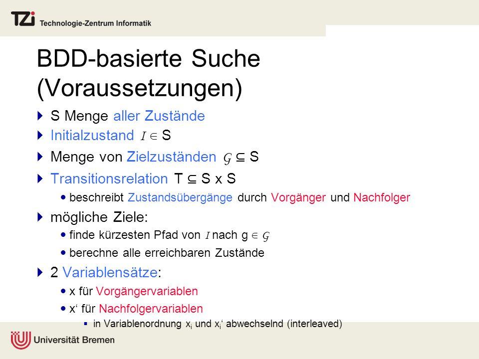 BDD-basierte Suche (Voraussetzungen) S Menge aller Zustände Initialzustand I S Menge von Zielzuständen G S Transitionsrelation T S x S beschreibt Zust