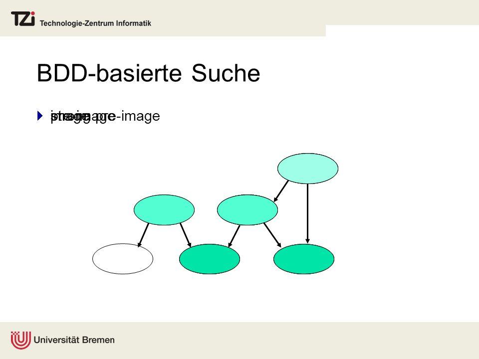 BDD-basierte Suche image pre-image strong pre-image