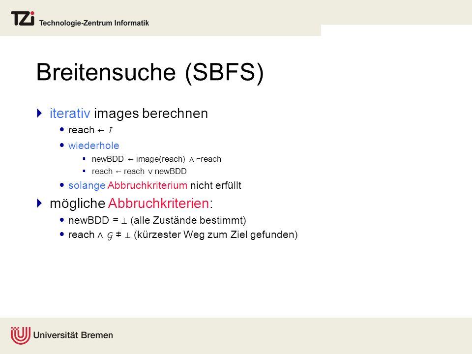 Breitensuche (SBFS) iterativ images berechnen reach I wiederhole newBDD image(reach) reach reach reach newBDD solange Abbruchkriterium nicht erfüllt m