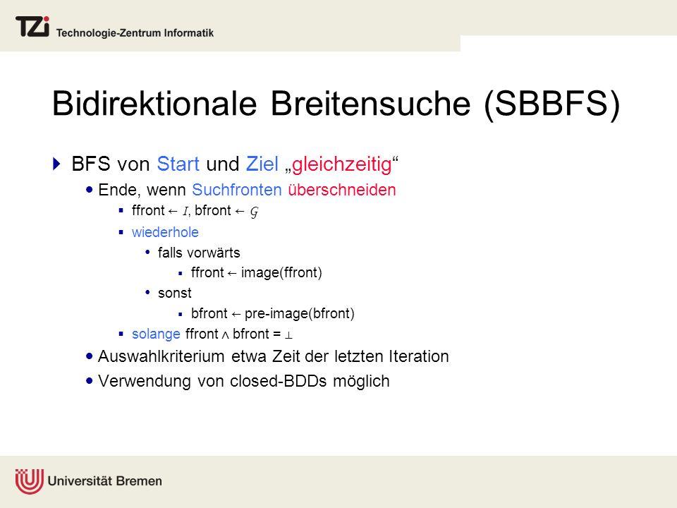Bidirektionale Breitensuche (SBBFS) BFS von Start und Ziel gleichzeitig Ende, wenn Suchfronten überschneiden ffront I, bfront G wiederhole falls vorwä