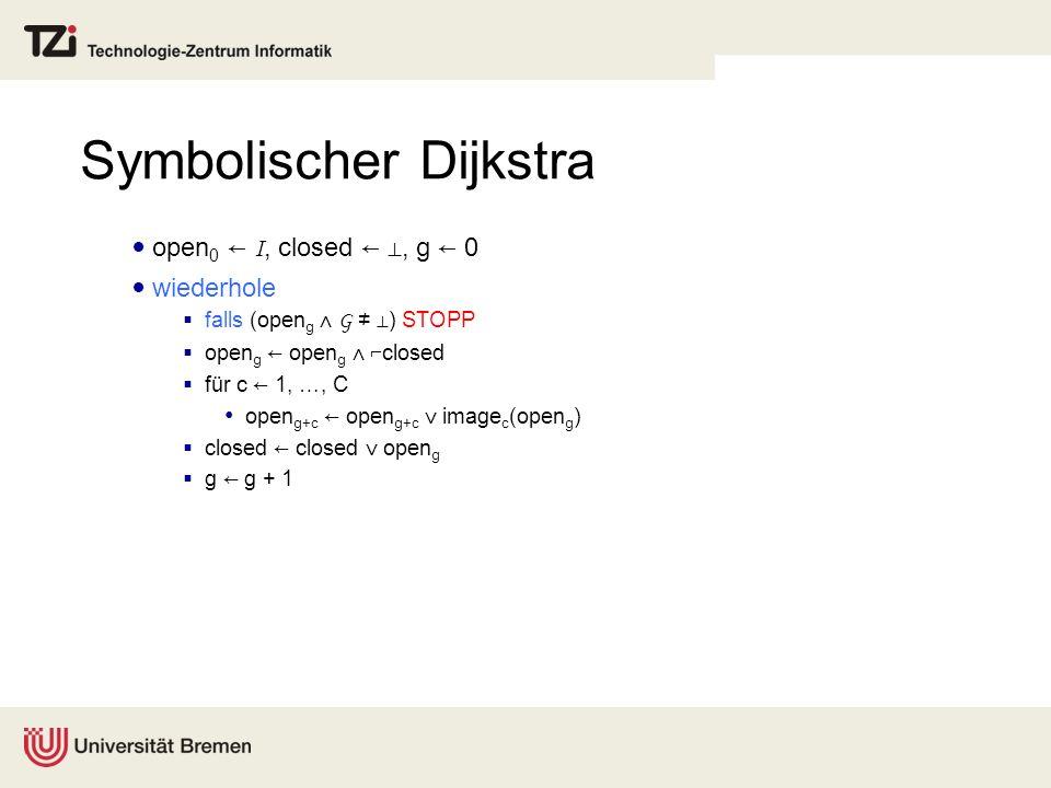 Symbolischer Dijkstra open 0 I, closed, g 0 wiederhole falls (open g G ) STOPP open g open g closed für c 1, …, C open g+c open g+c image c (open g )