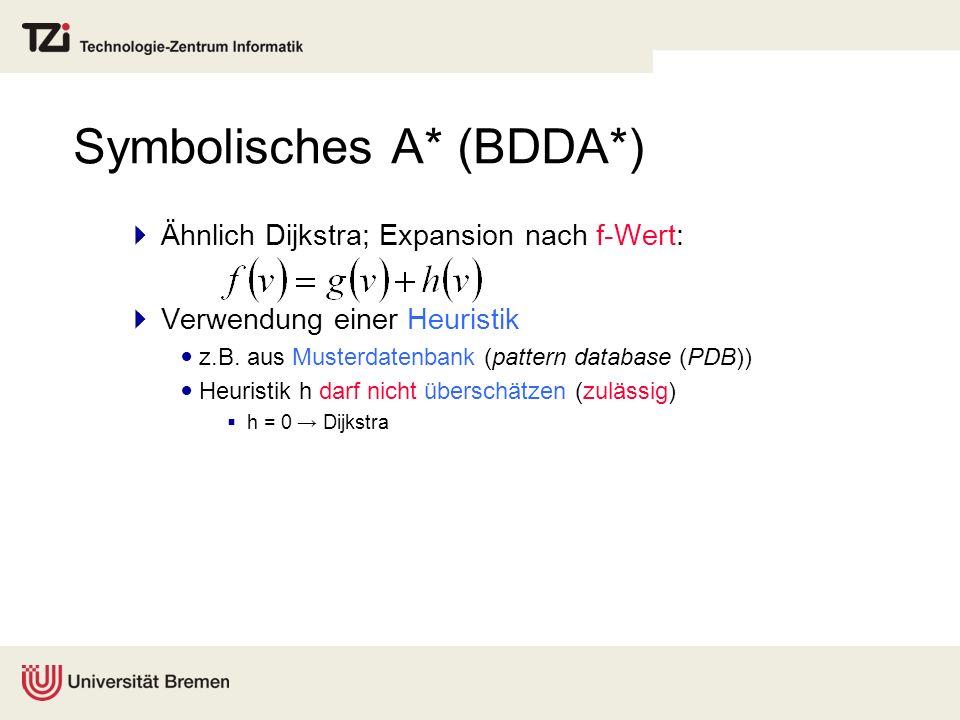 Symbolisches A* (BDDA*) Ähnlich Dijkstra; Expansion nach f-Wert: Verwendung einer Heuristik z.B. aus Musterdatenbank (pattern database (PDB)) Heuristi