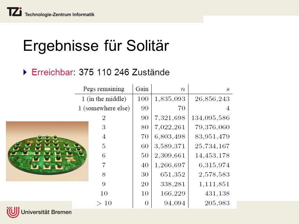 Ergebnisse für Solitär Erreichbar: 375 110 246 Zustände