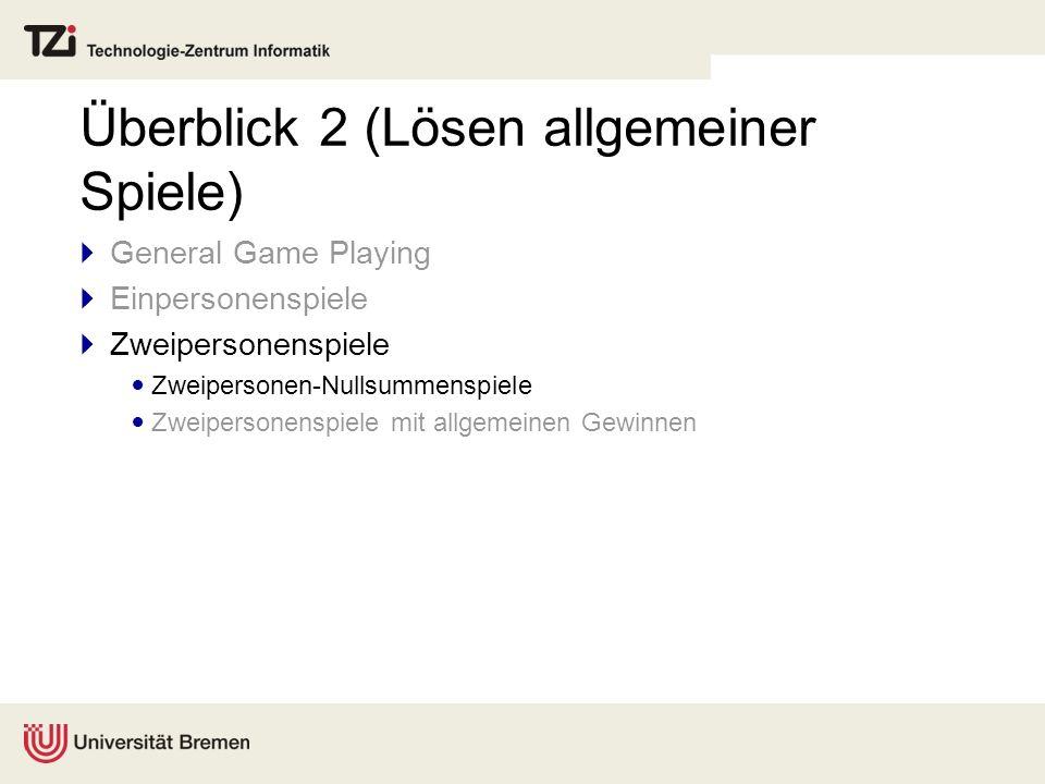 Überblick 2 (Lösen allgemeiner Spiele) General Game Playing Einpersonenspiele Zweipersonenspiele Zweipersonen-Nullsummenspiele Zweipersonenspiele mit
