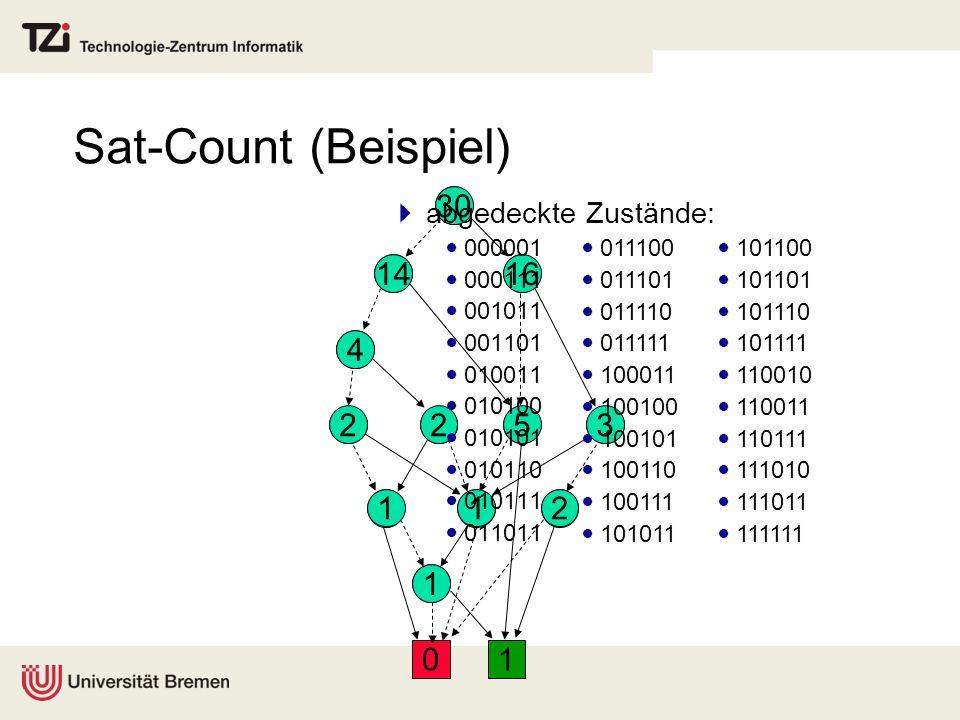 Sat-Count (Beispiel) 01 1 1 1 30 1614 4 3522 2 abgedeckte Zustände: 000001 000111 001011 001101 010011 010100 010101 010110 010111 011011 011100 01110
