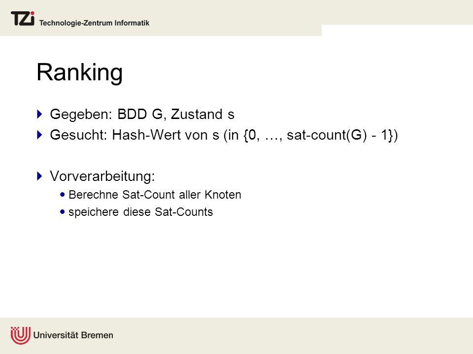 Ranking Gegeben: BDD G, Zustand s Gesucht: Hash-Wert von s (in {0, …, sat-count(G) - 1}) Vorverarbeitung: Berechne Sat-Count aller Knoten speichere di