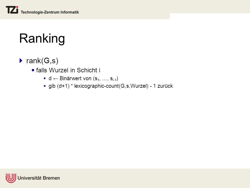 Ranking rank(G,s) falls Wurzel in Schicht i d Binärwert von (s 1, …, s i-1 ) gib (d+1) * lexicographic-count(G,s,Wurzel) - 1 zurück