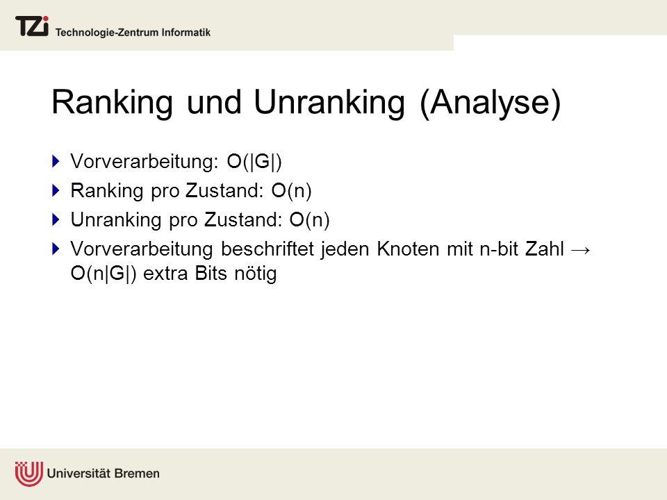 Ranking und Unranking (Analyse) Vorverarbeitung: O(|G|) Ranking pro Zustand: O(n) Unranking pro Zustand: O(n) Vorverarbeitung beschriftet jeden Knoten