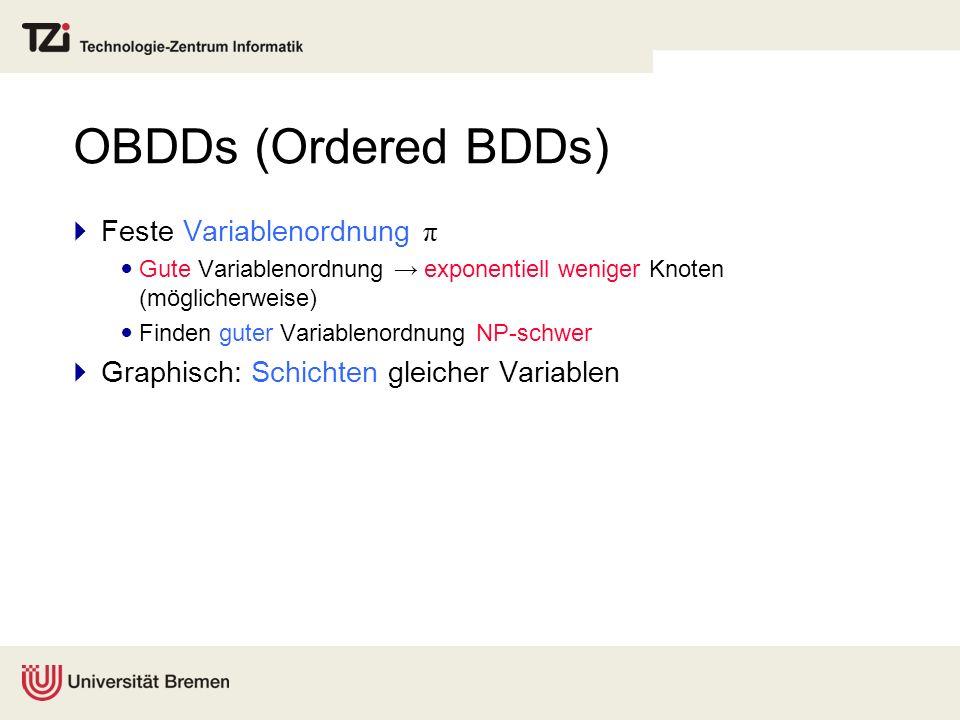 OBDDs (Ordered BDDs) Feste Variablenordnung π Gute Variablenordnung exponentiell weniger Knoten (möglicherweise) Finden guter Variablenordnung NP-schw