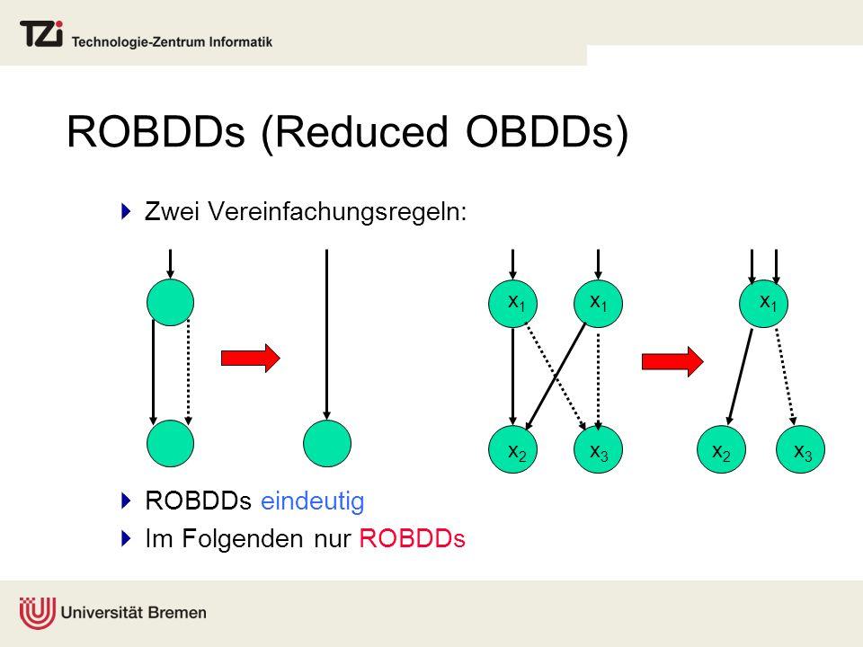ROBDDs (Reduced OBDDs) Zwei Vereinfachungsregeln: ROBDDs eindeutig Im Folgenden nur ROBDDs x1x1 x1x1 x1x1 x2x2 x3x3 x3x3 x2x2