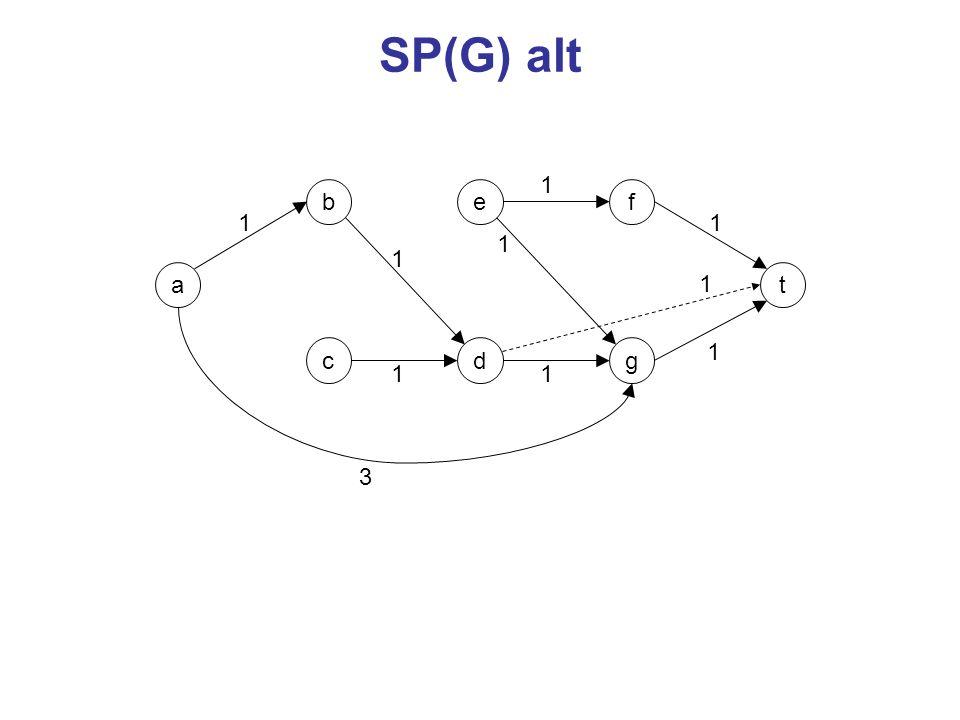 a c be d f g t 1 1 1 1 1 1 1 Betroffene Knoten und Kanten 1 3 1 fallen weg betroffene Knoten bzw.