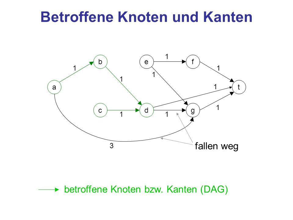 a c be d f g t 1 1 1 1 1 1 1 Betroffene Knoten und Kanten 1 3 1 fallen weg betroffene Knoten bzw. Kanten (DAG)