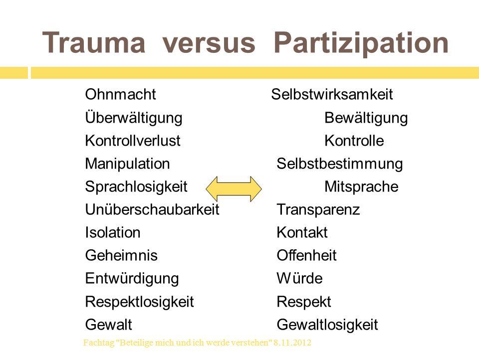 Trauma versus Partizipation Ohnmacht Selbstwirksamkeit ÜberwältigungBewältigung KontrollverlustKontrolle ManipulationSelbstbestimmung SprachlosigkeitM