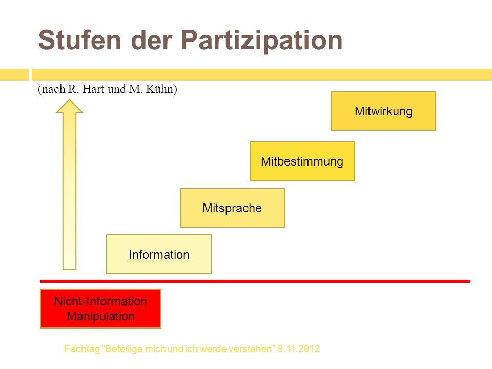 Stufen der Partizipation (nach R. Hart und M. Kühn) Fachtag