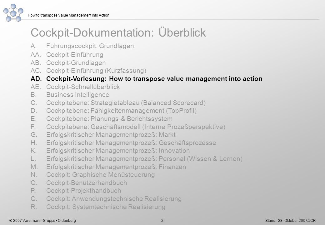 ® 2007 Varelmann-Gruppe Oldenburg How to transpose Value Management into Action Stand: 23. Oktober 2007/JCR 2 Cockpit-Dokumentation: Überblick A.Führu