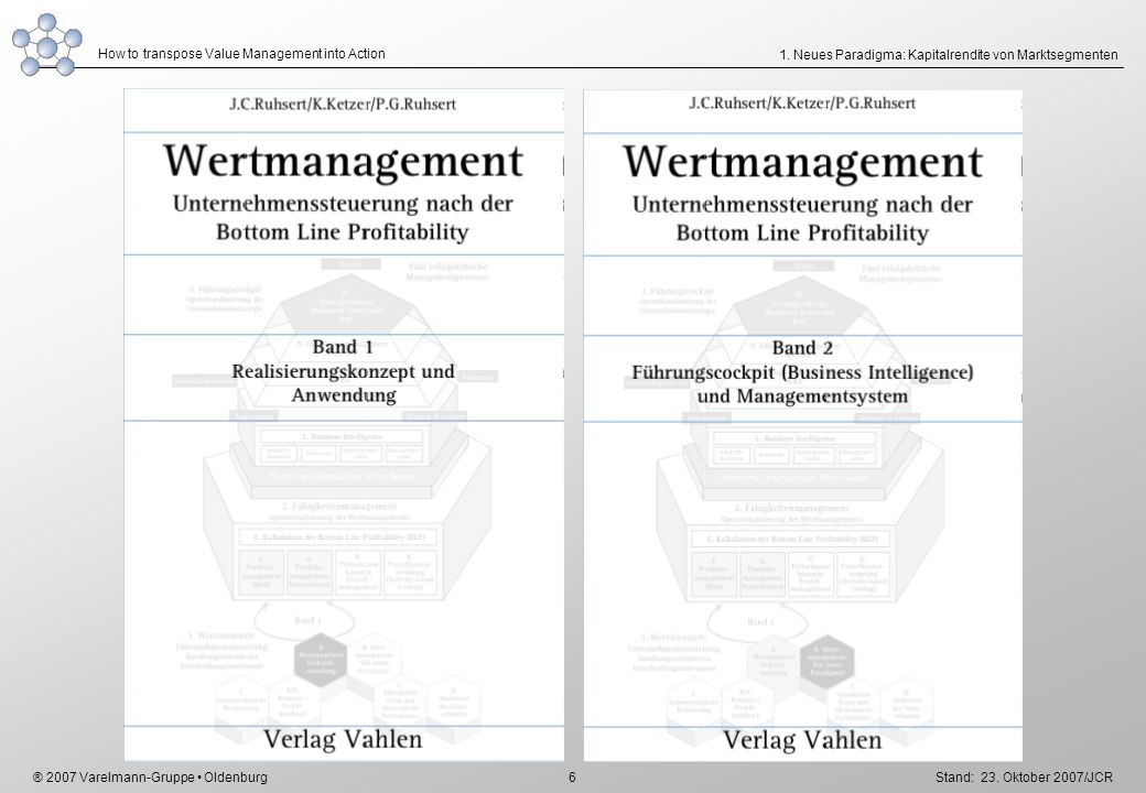 ® 2007 Varelmann-Gruppe Oldenburg How to transpose Value Management into Action Stand: 23. Oktober 2007/JCR 6 1. Neues Paradigma: Kapitalrendite von M